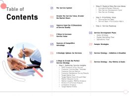 Table Of Contents Market Size M1450 Ppt Powerpoint Presentation Icon Summary
