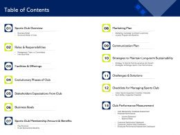 Table Of Contents Marketing Plan M1481 Ppt Powerpoint Presentation Slides Show