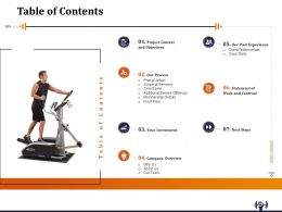 Table Of Contents Membership Details Ppt File Example Introduction