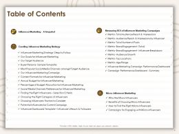 Table Of Contents Micro Influencer Marketing Ppt Powerpoint Presentation Show
