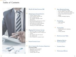 Table Of Contents Mitigation Plan For Overcoming Risk Ppt Powerpoint Presentation Styles