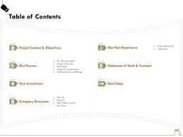 Table Of Contents Mode Of Communication Ppt Powerpoint Presentation File