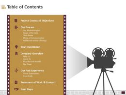 Table Of Contents Mode Of Communication Ppt Templates