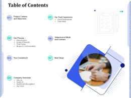 Table Of Contents Modes Of Communication Ppt Powerpoint Presentation Icon Professional