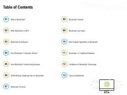 Table Of Contents Most Popular Application Of Blockchain Ppt Powerpoint Pictures