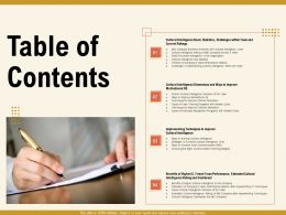 Table Of Contents Motivational Ppt Powerpoint Presentation Gallery Skills