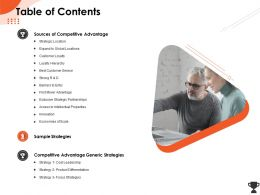 Table Of Contents Mover Advantage M545 Ppt Powerpoint Presentation File Structure