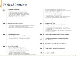 Table Of Contents N497 Powerpoint Presentation Display