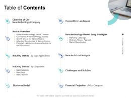 Table Of Contents Nanotech M1383 Ppt Powerpoint Presentation Outline Infographics