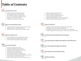 Table Of Contents Next Step In Accounts Outsourcing Ppt Formats