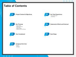 Table Of Contents Next Steps Ppt Powerpoint Presentation Icon Show