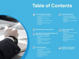 Table Of Contents Operations Strategy Optimization Ppt Powerpoint Presentation Ideas