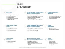 Table Of Contents Organic Growth M2273 Ppt Powerpoint Presentation Infographics Design Templates