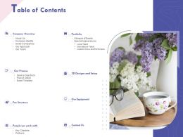 Table Of Contents Our Equipment Ppt Powerpoint Presentation Gallery Show