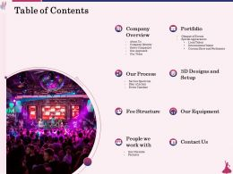 Table Of Contents Our Equipment Ppt Powerpoint Presentation Professional Format