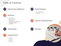 Table Of Contents Our Process M2945 Ppt Powerpoint Presentation Icon Images