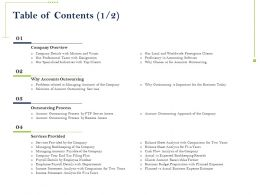 Table Of Contents Outsourcing Process Ppt Powerpoint Presentation Layouts
