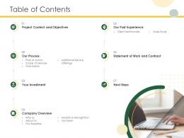 Table Of Contents Paid Advertising Agency Proposal Ppt Powerpoint Presentation Gallery Graphics