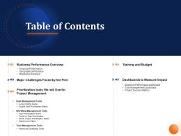 Table Of Contents Performance M1063 Ppt Powerpoint Presentation File Outfit