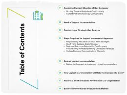 Table Of Contents Performance M1739 Ppt Powerpoint Presentation Ideas Information