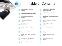 Table Of Contents Pitch Deck For Cryptocurrency Funding Ppt Topics
