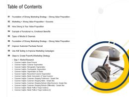 Table Of Contents Powerful M2515 Ppt Powerpoint Presentation Summary Guidelines