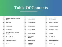 Table Of Contents Ppt Gallery Introduction