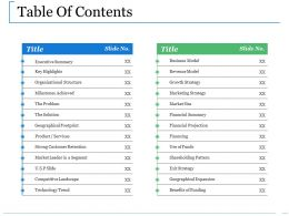 Table Of Contents Ppt Information