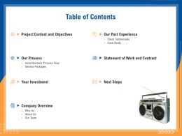 Table Of Contents Ppt Powerpoint Presentation File Slides