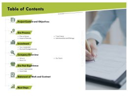 Table Of Contents Ppt Powerpoint Presentation Icon Professional