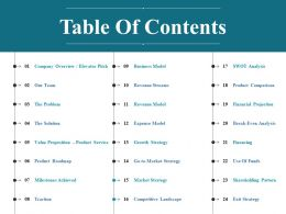 Table Of Contents Ppt Presentation