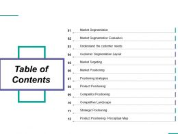 Table Of Contents Ppt Professional Guidelines