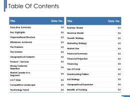 Table Of Contents Ppt Professional Ideas