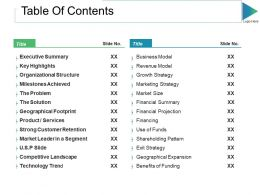 Table Of Contents Ppt Slides Picture