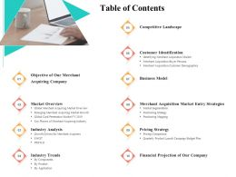 Table Of Contents Pricing Strategy M2407 Ppt Powerpoint Presentation Show Infographic Template