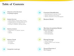 Table Of Contents Pricing Strategy Ppt Powerpoint Presentation Gallery