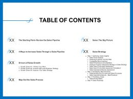 Table Of Contents Priority Matrix M3401 Ppt Powerpoint Presentation File Sample