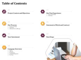 Table Of Contents Process And Strategy Ppt Example File