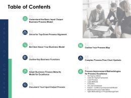 Table Of Contents Process Map Alignment N9 Ppt Powerpoint Presentation Summary Design