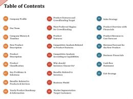 Table Of Contents Product Features M2069 Ppt Powerpoint Presentation Professional Slide