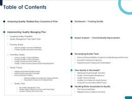 Table Of Contents Product Quality Assurance Checklist N146 Powerpoint Presentation Aids