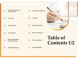 Table Of Contents Product Roadmap Ppt Powerpoint Presentation Visual Aids Example 2015
