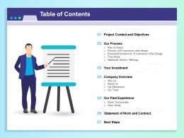 Table Of Contents Project Context And Objectives Ppt File Aids