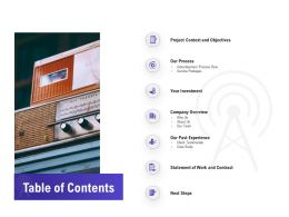 Table Of Contents Project Context And Objectives Ppt File Example Introduction