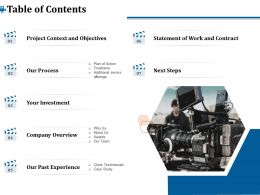 Table Of Contents Project Context And Objectives Ppt File Formats
