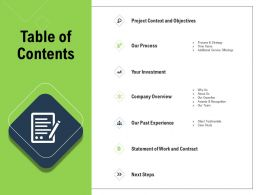 Table Of Contents Project Context And Objectives Ppt Powerpoint Presentation Designs Download