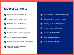 Table Of Contents Proposition Ideas Ppt Powerpoint Presentation Summary Icon