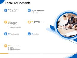 Table Of Contents R206 Company Overview Ppt File Slides