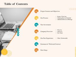 Table Of Contents R210 Ppt Powerpoint Presentation Gallery