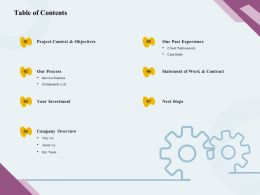 Table Of Contents R227 Ppt Powerpoint Presentation File Demonstration